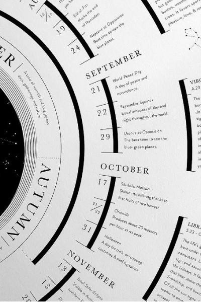 2012 Naturalist Almanac
